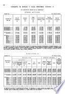 Revista del Banco de la República